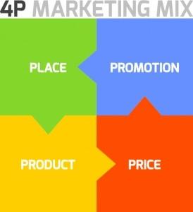 4Ps & 7Ps Marketing Mix